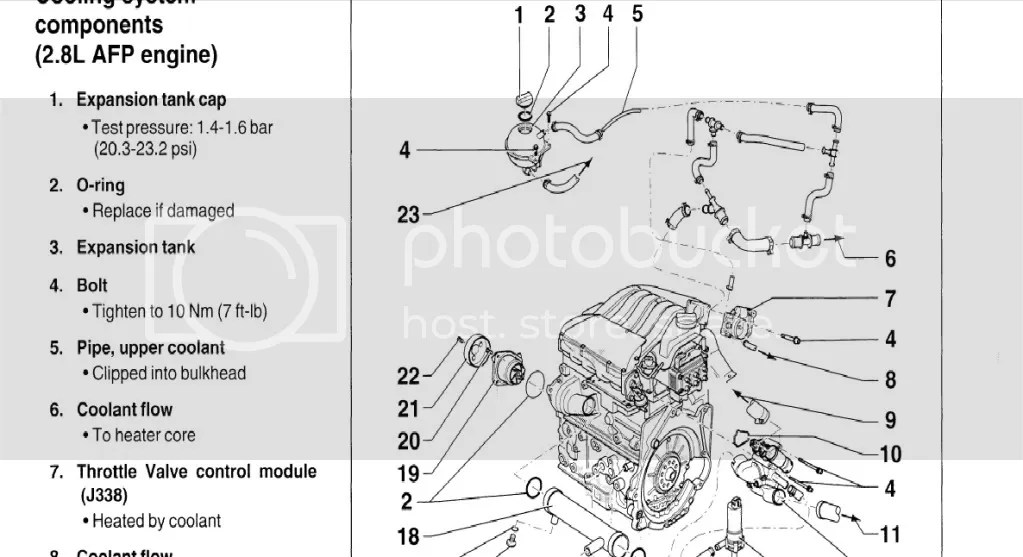 Volkswagen Engine Cooling Diagram - Njawwajwiitimmarshallinfo \u2022
