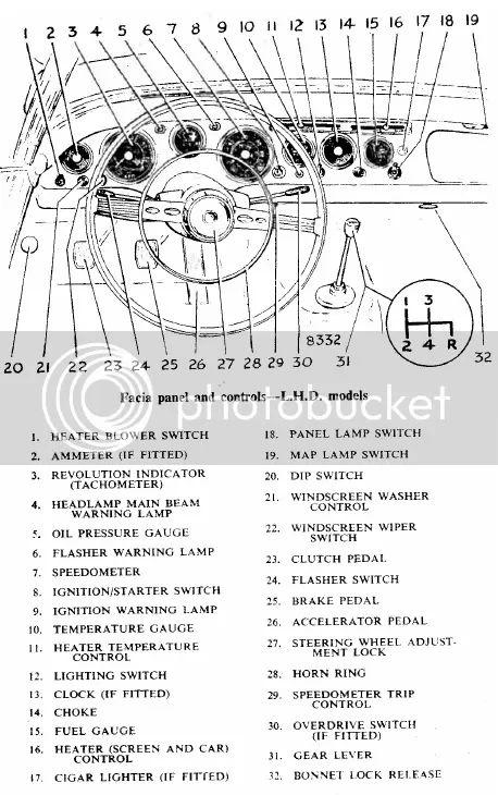 1990 honda prelude wiring diagram