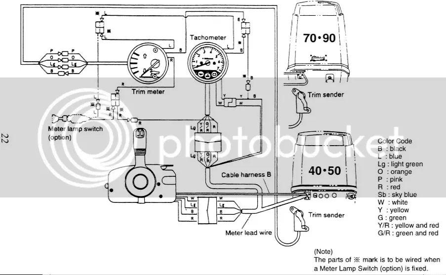 wiring diagram 70 hp johnson outboard wiring diagram wiring tach