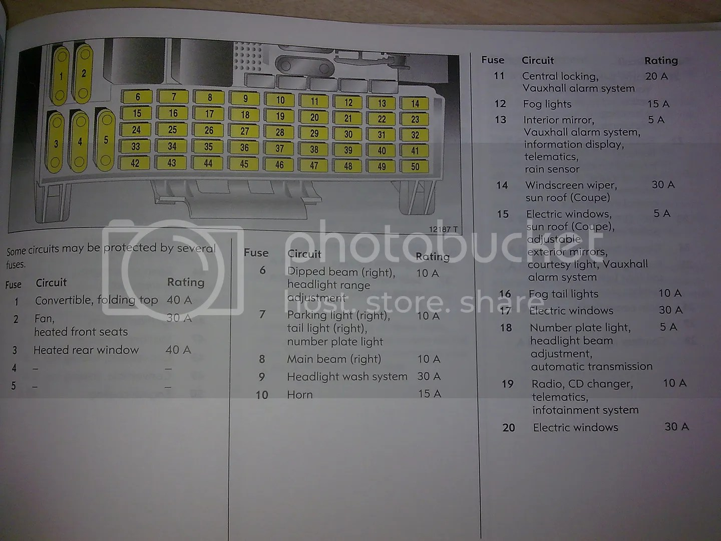vauxhall astra fuse box layout 2003 wiring diagram table Vauxhall Corsa VXR