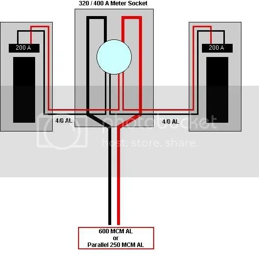 325 amp panel wiring diagram