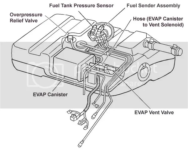 99 Civic Fuel Filter Schematic Diagram Electronic Schematic Diagram