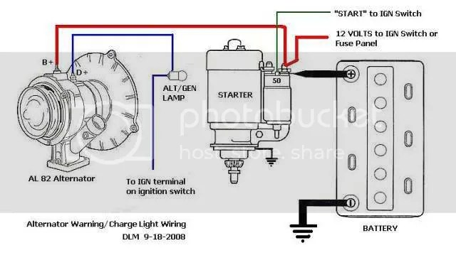 Dune Buggy Ignition Wiring Diagram - Iwueaiaoidmeridiantravelinfo \u2022