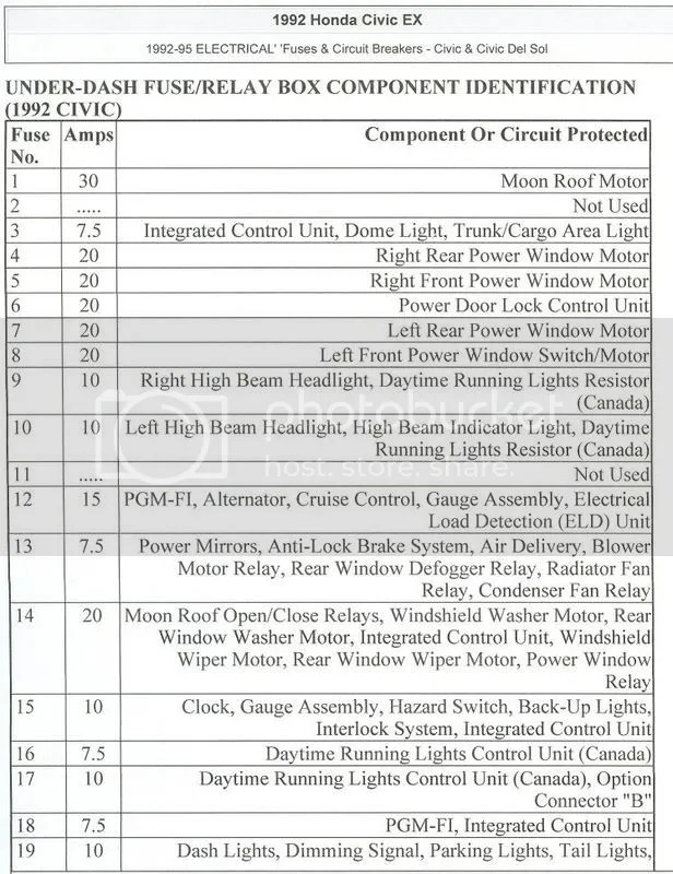93 Honda Accord Fuse Box Diagram circuit diagram template