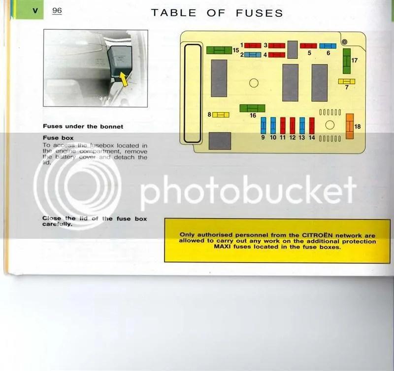 Citroen Fuse Box Diagram Wiring Diagram