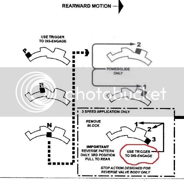 DOC ➤ Diagram 700r4 Servo Diagram Ebook Schematic Circuit