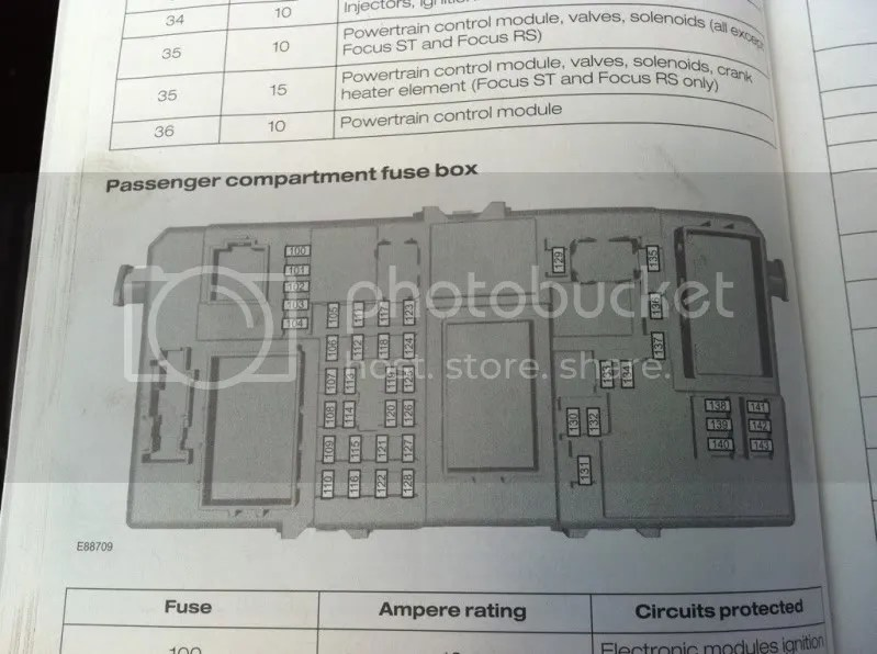 Ford Puma Fuse Box Diagram Wiring Diagram