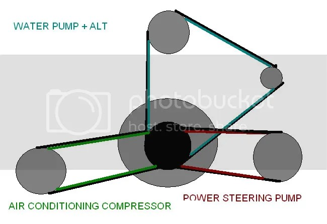 E30 Belt Diagram - Schema Wiring Diagram