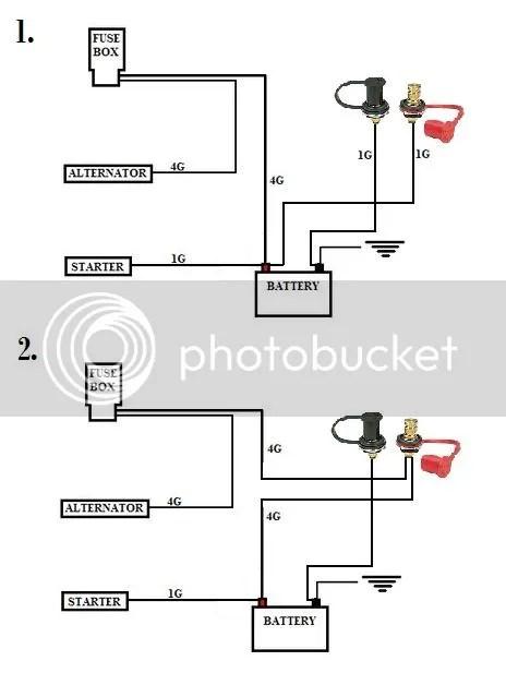Remote Battery Diagram Wiring Diagram