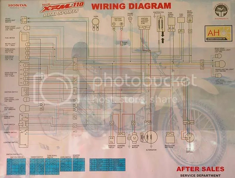 Motorcycle Wiring Diagrams Online Wiring Schematic Diagram