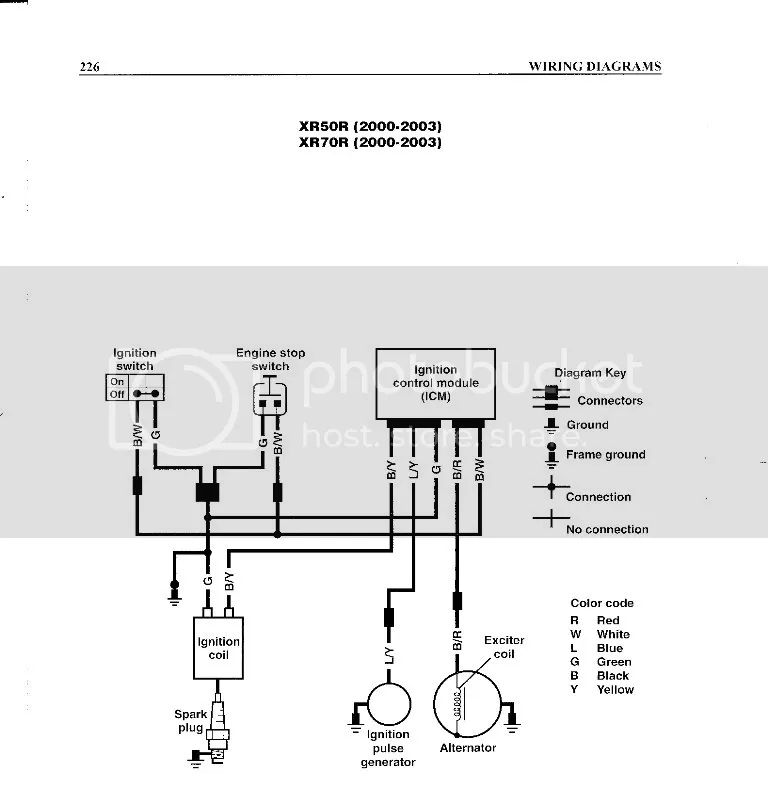 need a wiring diagram pit bike club