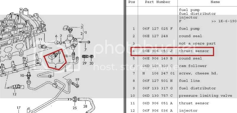 Common issues and remedies for the 20T - VW GTI Forum / VW Rabbit