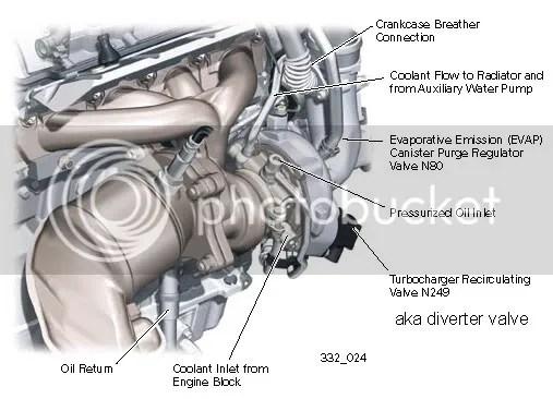 Vw Tsi Engine Diagram Wiring Diagram