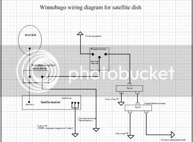 Winnebago Wiring Diagram circuit diagram template