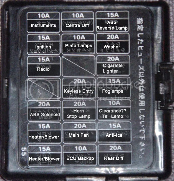 Subaru B4 Fuse Box Wiring Diagram