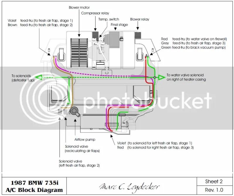 Bmw E30 Hvac Diagram - Wiring Diagram Write
