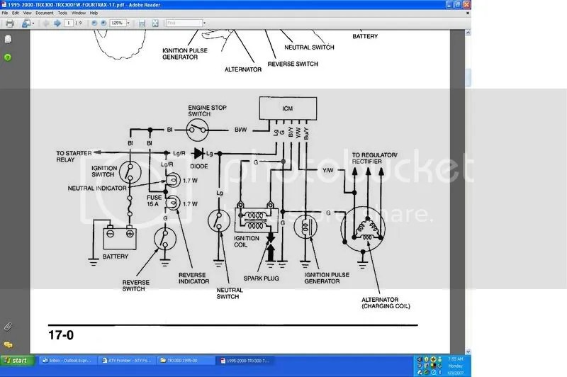 Honda Recon Wiring Diagram Wiring Diagram