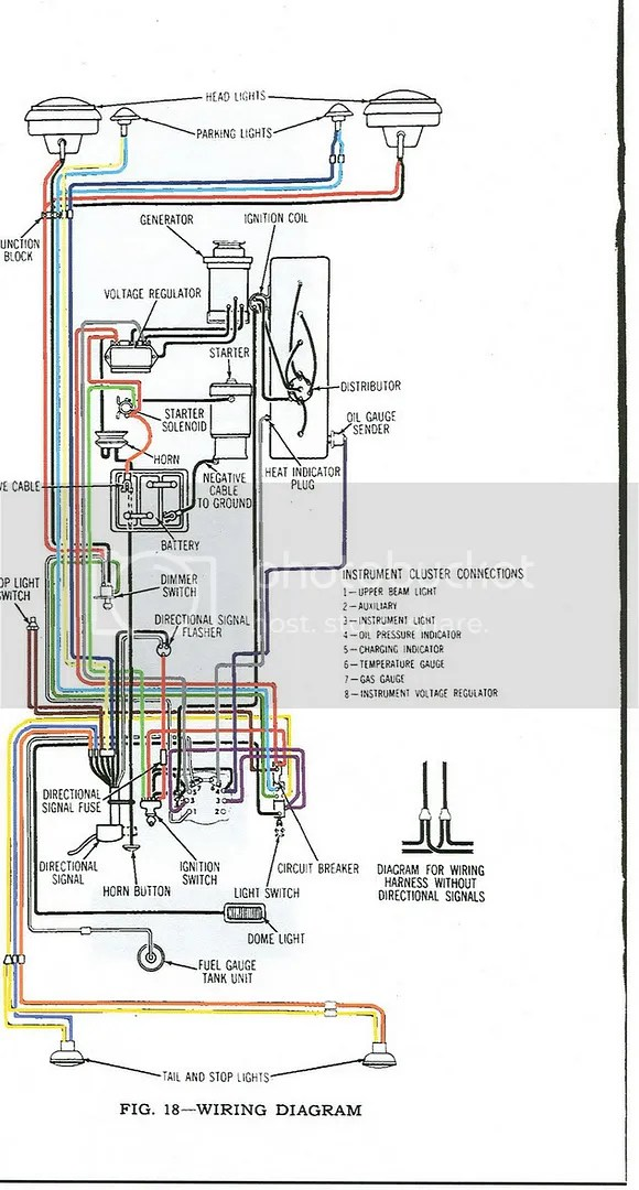Cj5 Wiring Diagram - Awwajwiiurbanecologistinfo \u2022