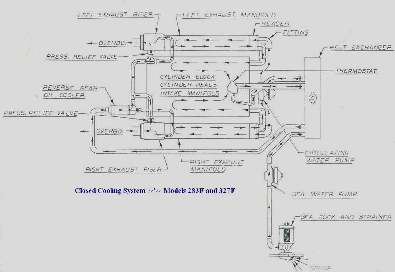 chris craft 350 wiring diagram