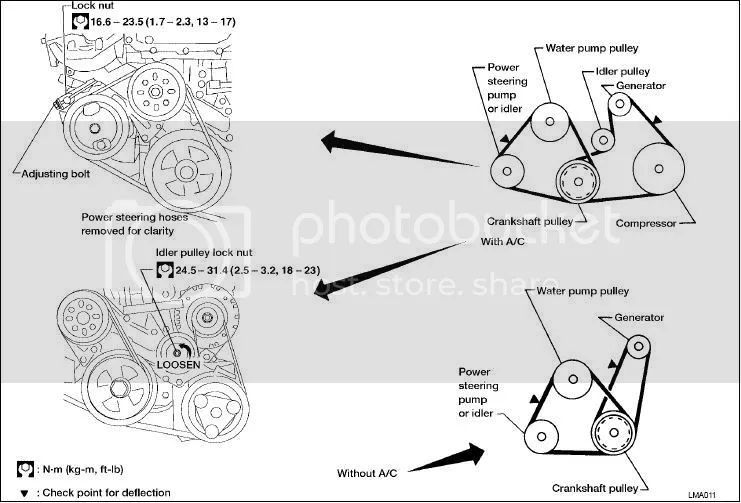 tension for the power steering pump nissan forum nissan forums