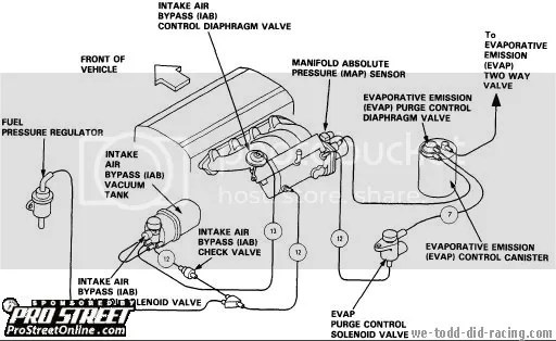 B16a2 Diagram - Wiring Diagram Online