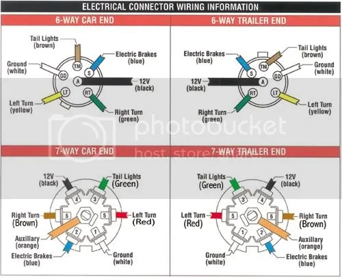 Dodge Pickup Trailer Wiring Diagram - Wiring Diagrams