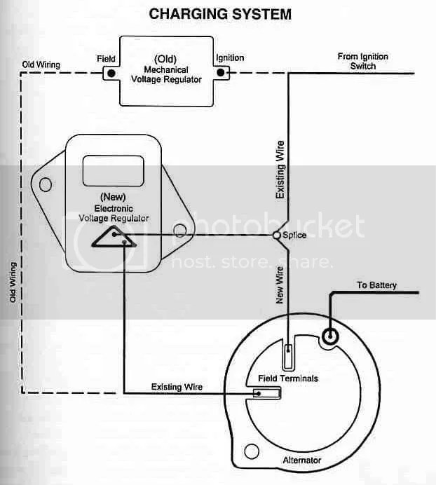 Chrysler Alternator Diagram - Carbonvotemuditblog \u20221973 ... on 67 camaro wiring harness diagram, 73 plymouth alternator diagram, mopar starter relay wiring diagram, 75 camaro light wiring diagram, 1977 camaro engine compartment wiring diagram, ford external voltage regulator diagram,