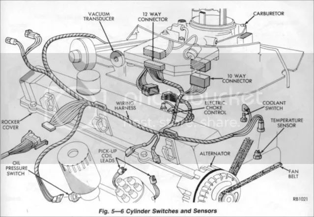 bucket wiring harness get image about wiring diagram