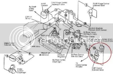 Honda Civic Intake Manifold Wiring Wiring Diagram