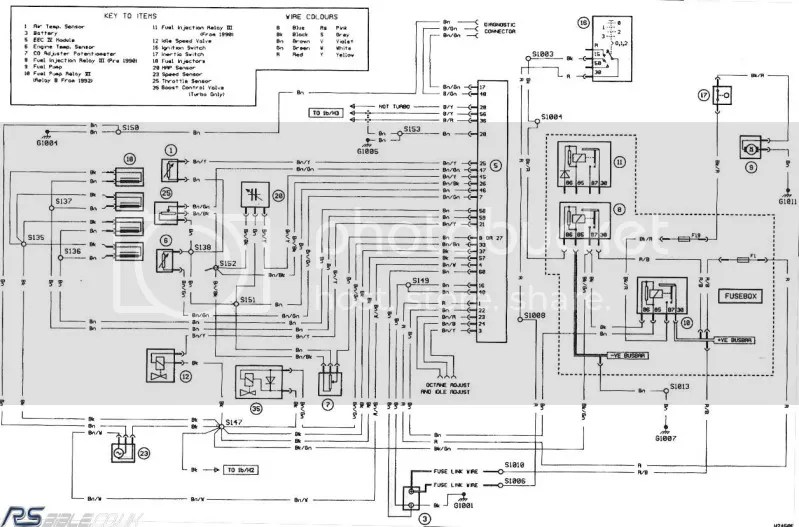 Ford Fiesta Wiring Diagram - Wiring Diagrams