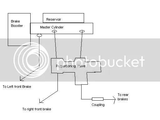 Need help with cobra brake/line lock upgrade - diagrams inside DUW