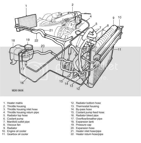 radio wiring diagram also electrical along with nissan juke radio