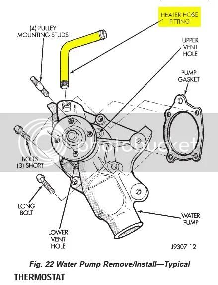 Heater Hose Fitting leaking - JeepForum