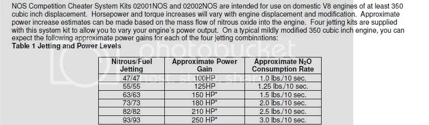 Cheater plate with super powershot solenoids - Yellow Bullet Forums