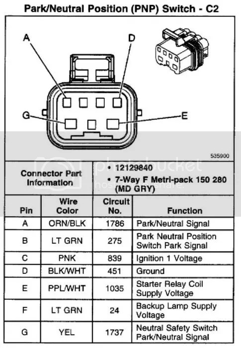4L80E Neutral safety switch connectors - LS1TECH - Camaro and