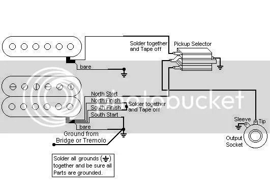 Jackson Performer Wiring Wiring Diagram