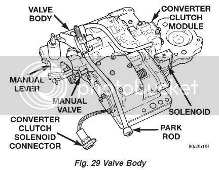 4r70w torque converter diagram