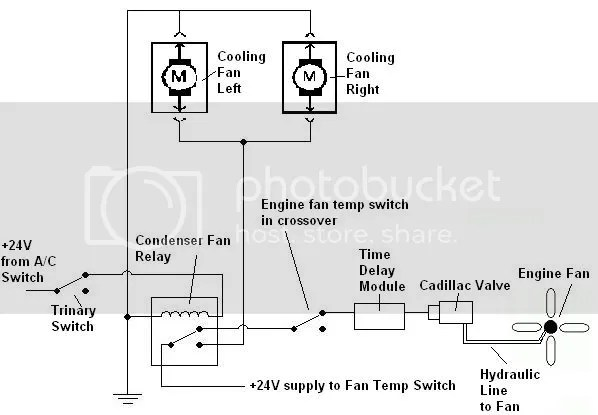 A C Trinary Switch Wiring Diagram For Cooling Fan Index listing of