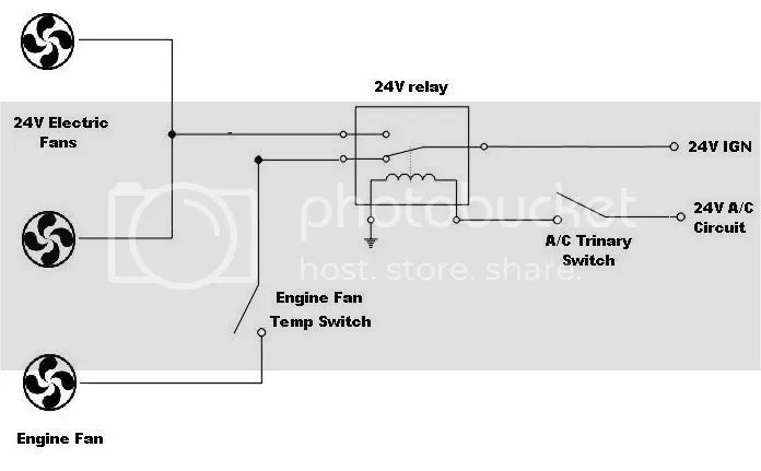Hummer Cooling Fan Wiring Diagram Smart Wiring Electrical Wiring