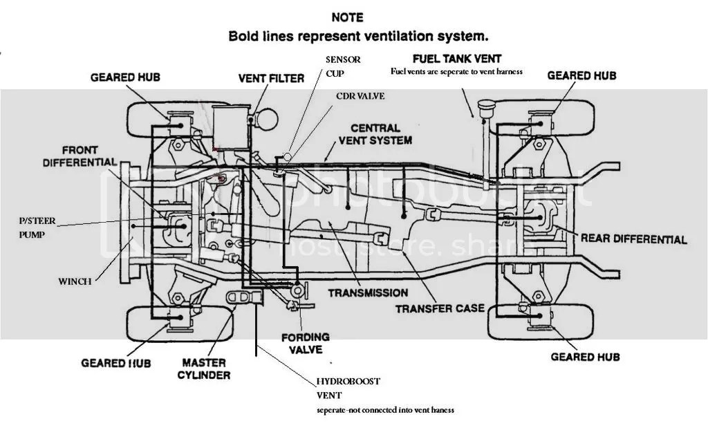 TABOR 9K WINCH WIRING DIAGRAM - Auto Electrical Wiring Diagram