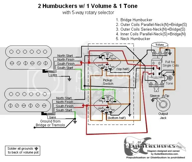 Schecter Pt Wiring - Wiring Diagrams Clicks