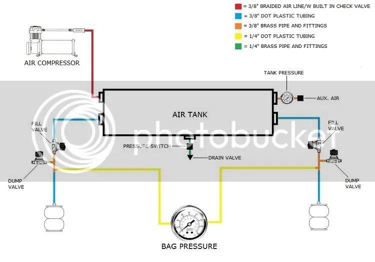 air bag compressor wiring diagram