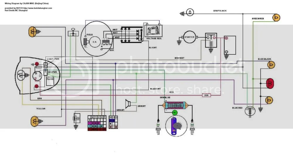 Cj 750 Wiring Diagram Wiring Diagram