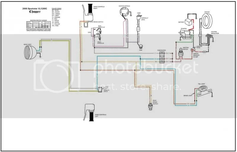 Rewiring 03 883 sportster - The Sportster and Buell Motorcycle Forum