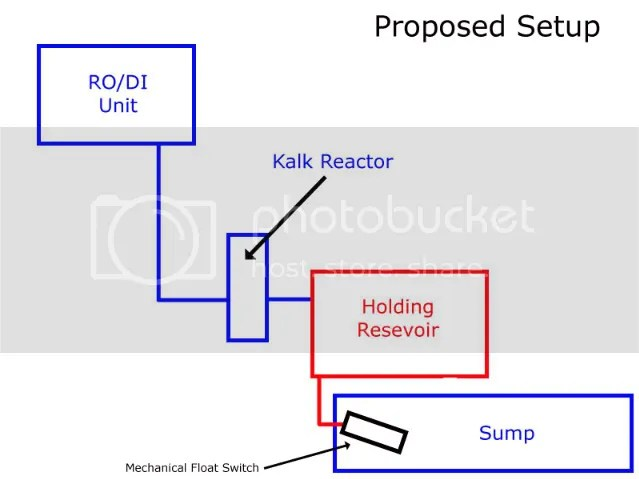 Float Switch Dpdt Relay Wiring Diagram Wiring Schematic Diagram