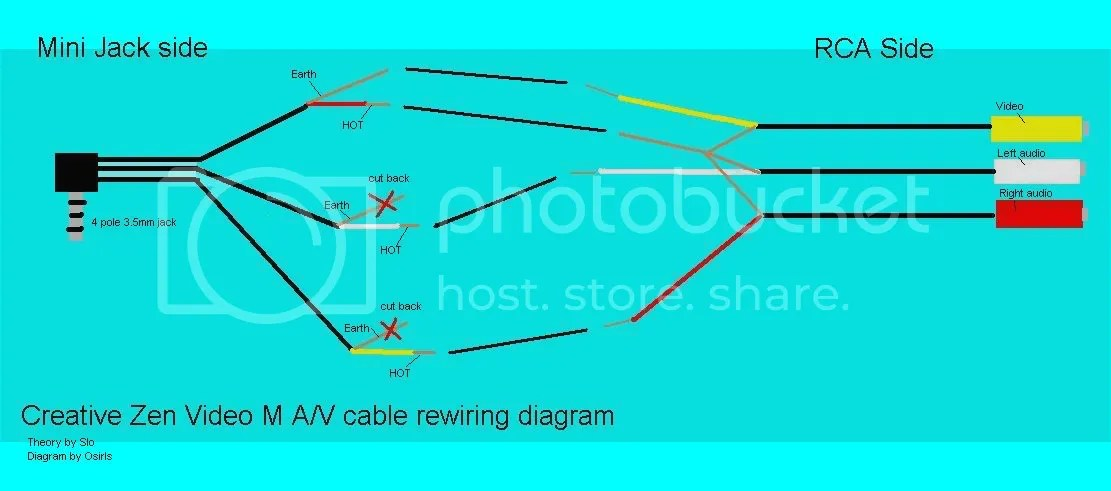 3 5mm Stereo Audio Cable To Rca Diagram Wiring Diagram