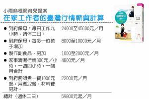 小雨麻極簡育兒提案:只是在家帶小孩而已?討論家庭親職者的產值How Much is a Stay-at-Home Spouse Worth in Taiwan?