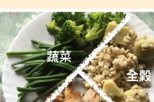 窈窕飲食與食材掌握原則