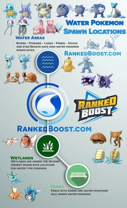 Pokemon Go Spawn Locations Generation 3 Pokemon Spawns