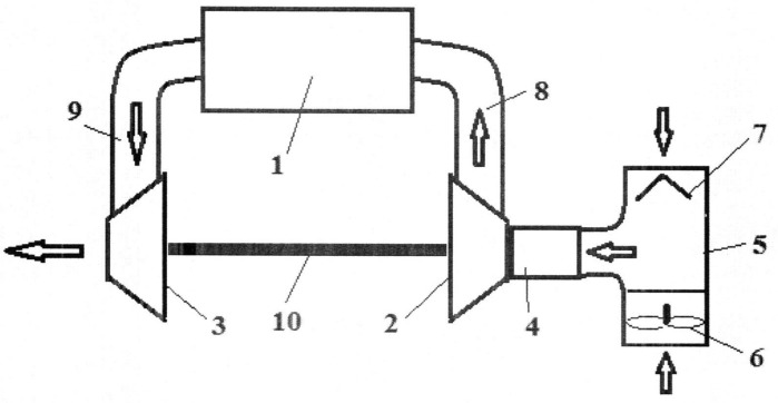 Method and device for micro gas turbine starting and cooling by